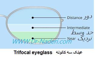 عینک سه کانونه Trifocal eyeglass
